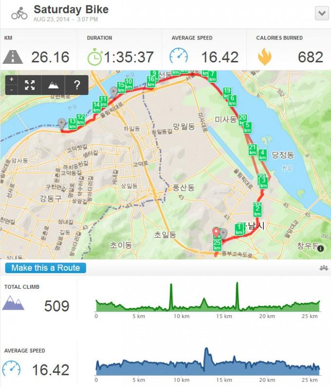 cycling-140823
