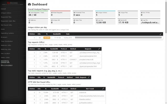goaccess-dashboard-html